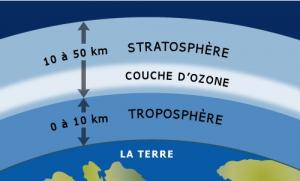 couche-ozone-2