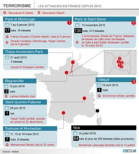 attentat-nice-direct-84-morts-dont-10-enfants-et-adolescents
